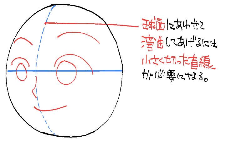 球面に合わせて細切れの直線を配置する