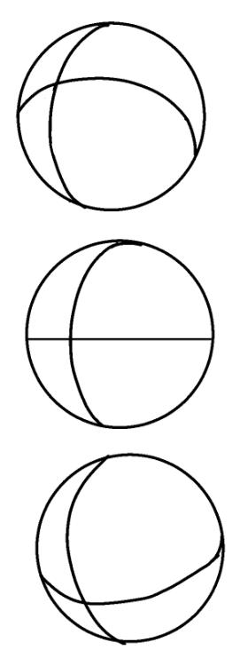 球体で説明する