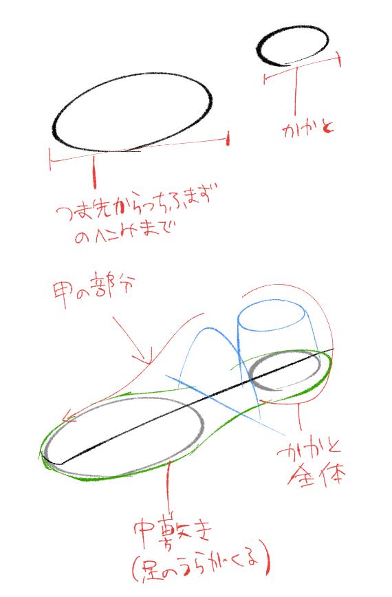 靴の描き方のメモ