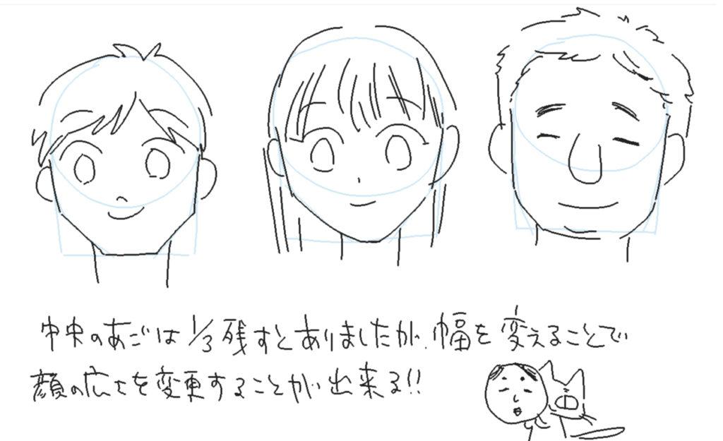 顔基礎②顎の幅の話